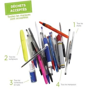Donnez une deuxième vie à vos crayonsen cette fin d'année scolaire!